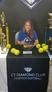 Emily Reynolds Softball Recruiting Profile