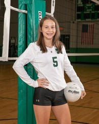 Maddi Havens's Women's Volleyball Recruiting Profile