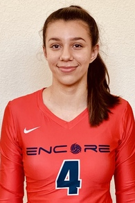 Sara Krueger's Women's Volleyball Recruiting Profile