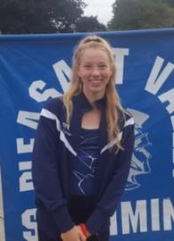 Jordan Neymeyer's Women's Swimming Recruiting Profile