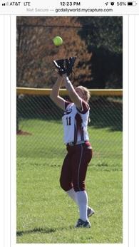 Autumn Smith's Softball Recruiting Profile