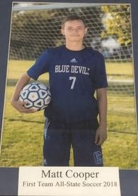 Matthew Cooper's Men's Soccer Recruiting Profile