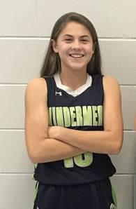 Abigail Crain's Women's Basketball Recruiting Profile