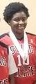 Tamia Mitchell Women's Basketball Recruiting Profile