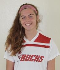 Olivia Portner's Women's Soccer Recruiting Profile
