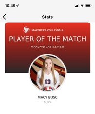 Macy Buso's Women's Volleyball Recruiting Profile