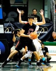 Hugh Hogland's Men's Basketball Recruiting Profile