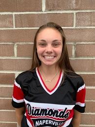 Emma Reilly's Softball Recruiting Profile