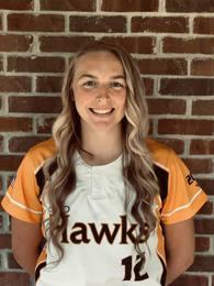Sydney McDermott's Softball Recruiting Profile