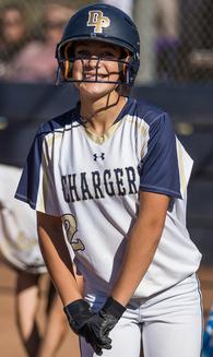 Sierra Laughner's Softball Recruiting Profile