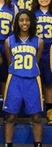 Shay Kelly Women's Basketball Recruiting Profile
