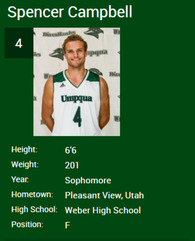 Spencer Campbell's Men's Basketball Recruiting Profile