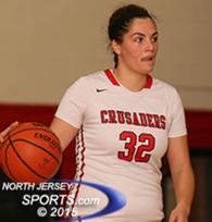Kathryn Hanna's Women's Basketball Recruiting Profile