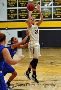 Shelby Glance's Women's Basketball Recruiting Profile