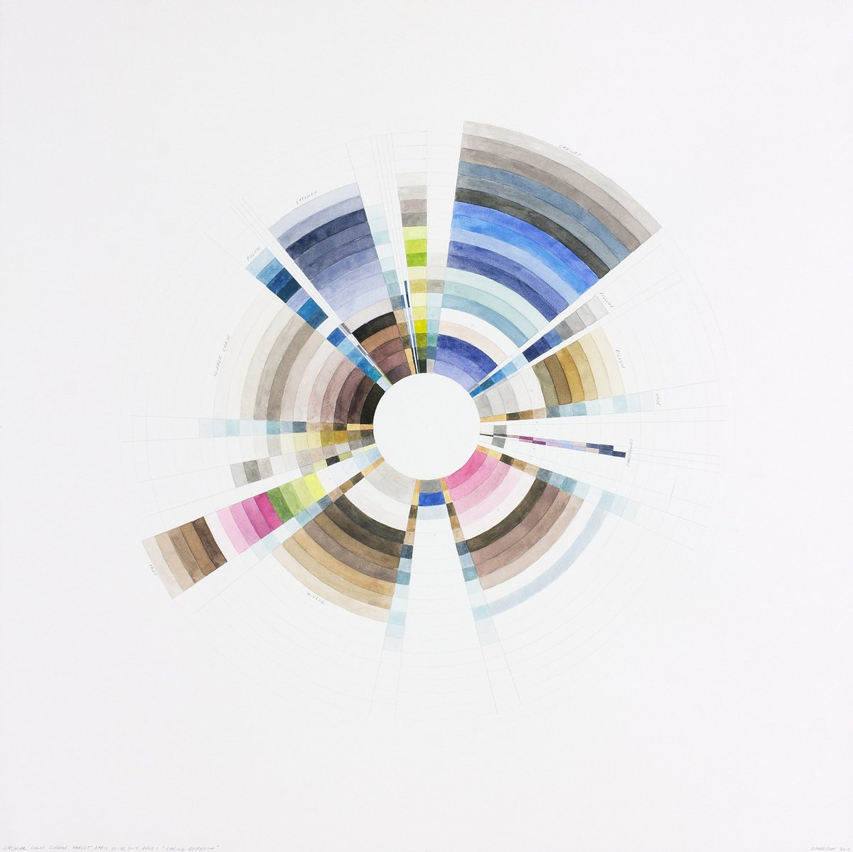 "Richard Garrison, Circular Color Scheme: Target, April 12 – 18, 2015, Page 1. ""Spring Refresh"", 2017"