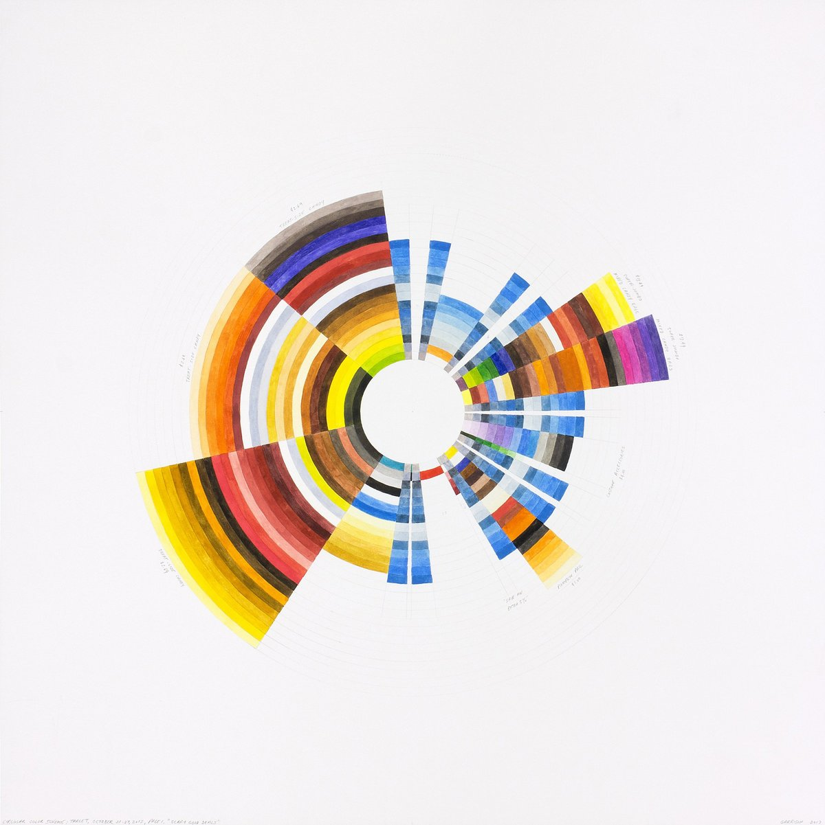 "Richard Garrison, Circular Color Scheme: Target, October 21 - 27, 2012, Page 1. ""Scary Good Deals"", 2017"