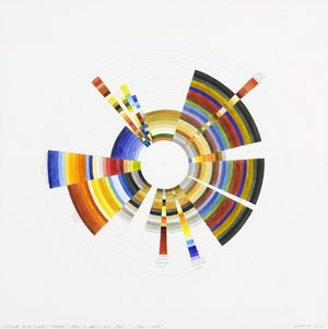 "Richard Garrison, Circular Color Scheme: Walmart, April 28 – May 14, 2017, Page 1. ""1 Item = 1 Meal"", 2017"