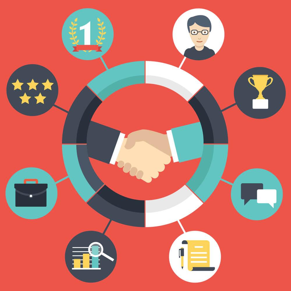 O que é co-marketing e por que ele é importante para seu negócio?