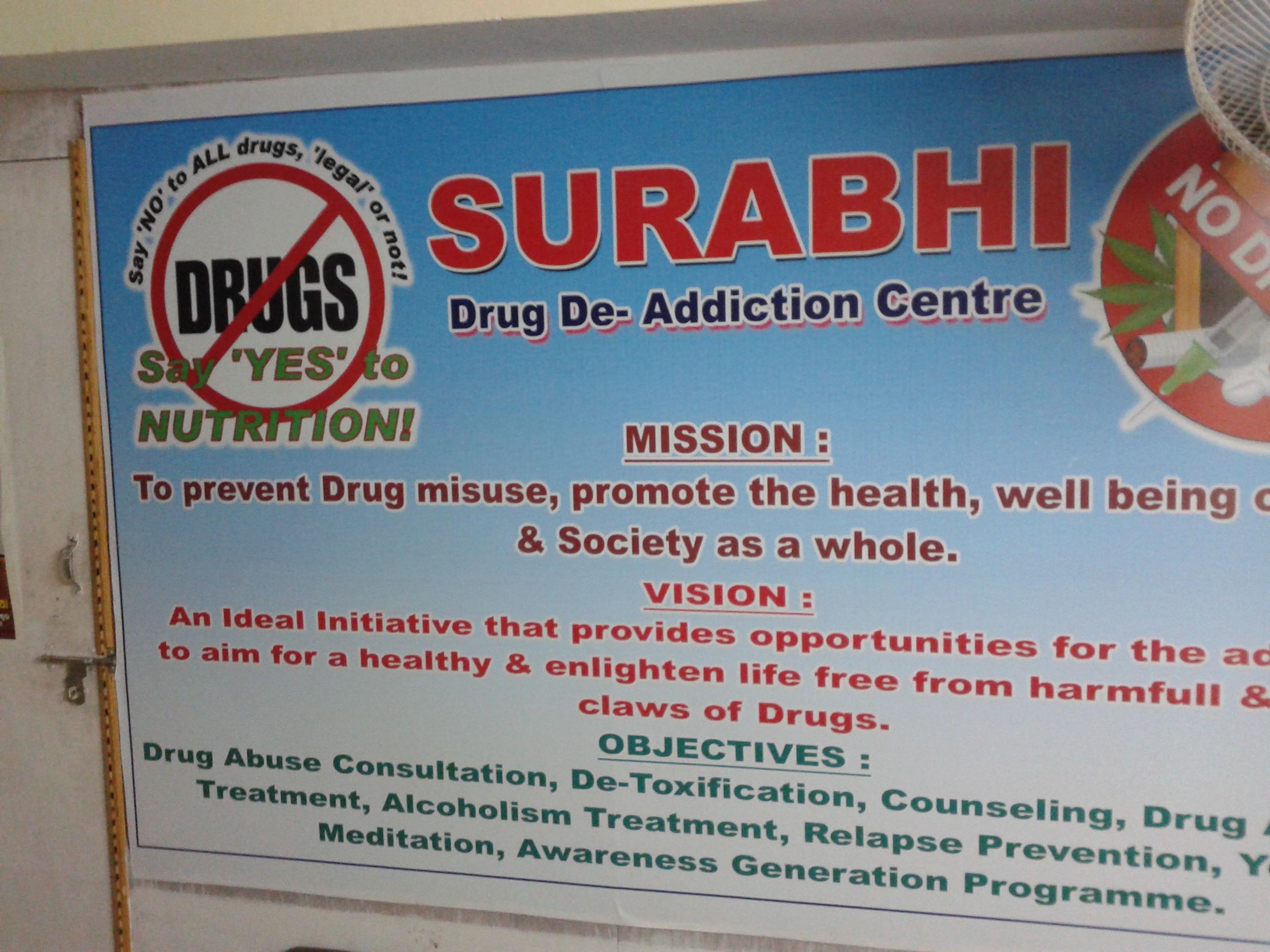 Suravi Drug