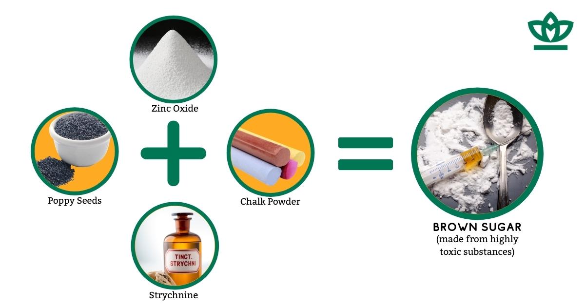 brown sugar drug components