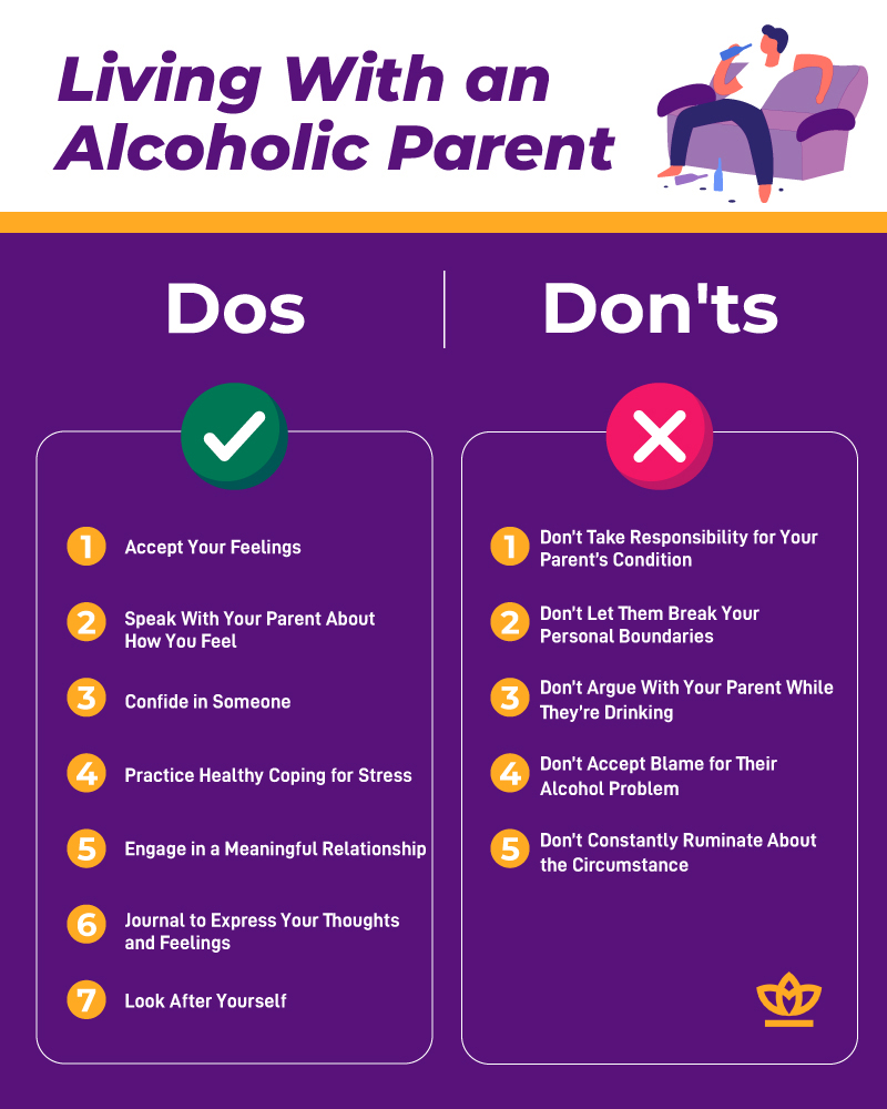 Living with a n alcoholic parent - infographic