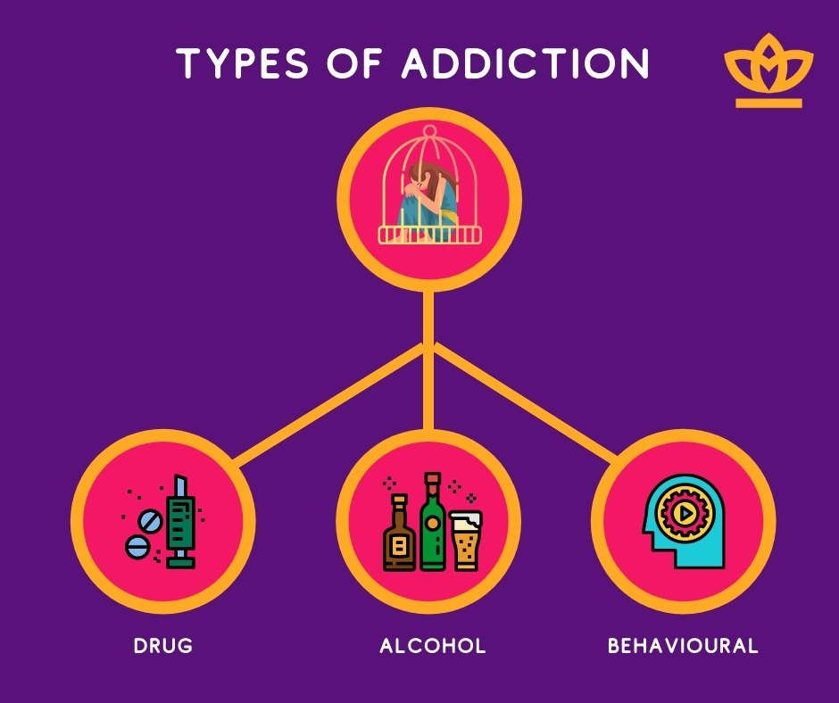 3 types of addiction explained