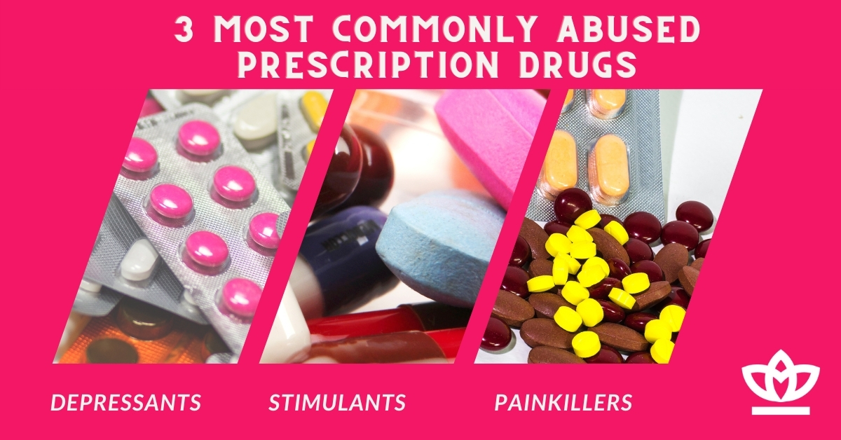 3 most commonly abused prescription drugs in India