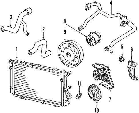Audi 2 7t Engine Diagram: Audi 2 7t Engine Coolant Diagram At Nayabfun.com