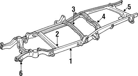 Gm Vin Diagram