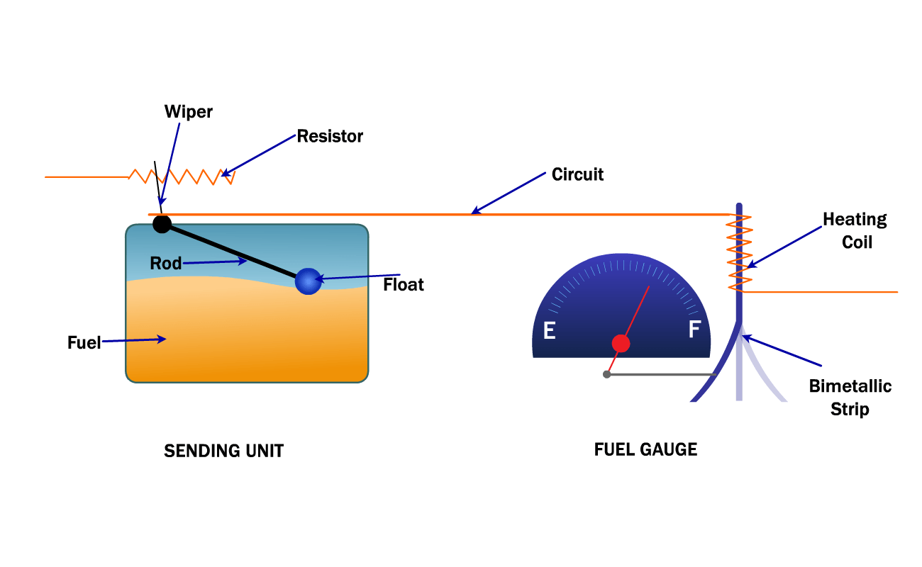 Fuel Level Indicator Circuit Diagram Guide And Troubleshooting Of Aircraft Gauge Wire Vw Not Working Vehicle Pump