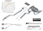 F34 3 Series GT LCI 340i/iX M Performance Power & Sound Kit - BMW (11-12-2-447-241)