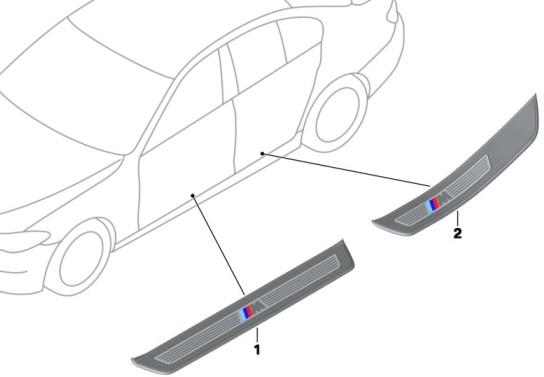 F10 5 Series M Sport Door Sill Set - BMW (PKF10MDOORSILL)