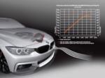F3x 335/435i/xi M Performance Power Kit - PIL between F020-12-11-500 & F020-13-03-500