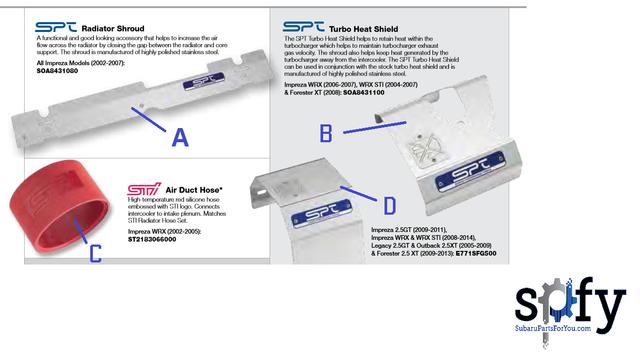 Spt Turbo Heat Shield [ ITEM B ] FOR WRX / STI - Subaru (SOA8431100)
