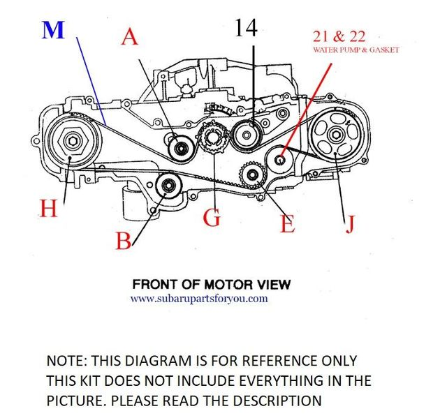 Timing Belt Kit 2006-2009 Legacy or Outback 2.5 non-turbo - Subaru (TBK0609LEG)