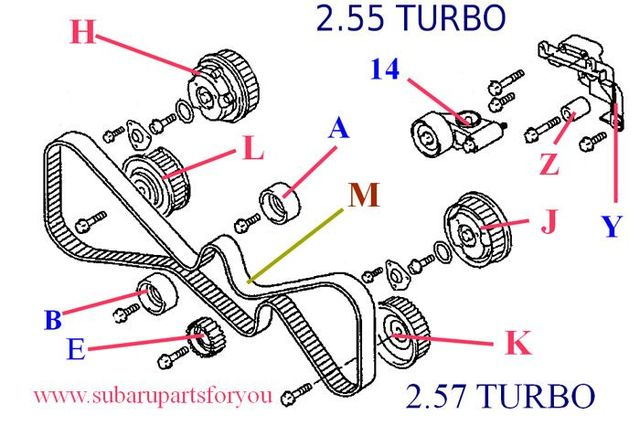 Timing Belt Kit for 2008-2013 Forester 2.55 XT Turbo - Custom (TBK0812FORXT)