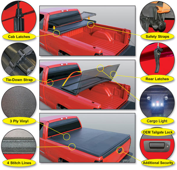 2014-2019 TONNEAU SOFT COVER TRI-FOLD 8.1 BED By Rugged Cover - Toyota (FCTUN814)