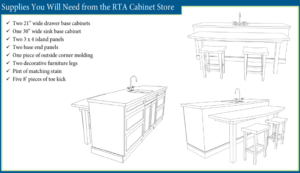 Depth of RTA Kitchen Cabinets and Other Dimensions