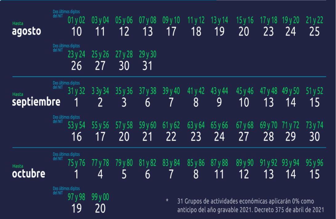 Calendario declaración de renta 2021