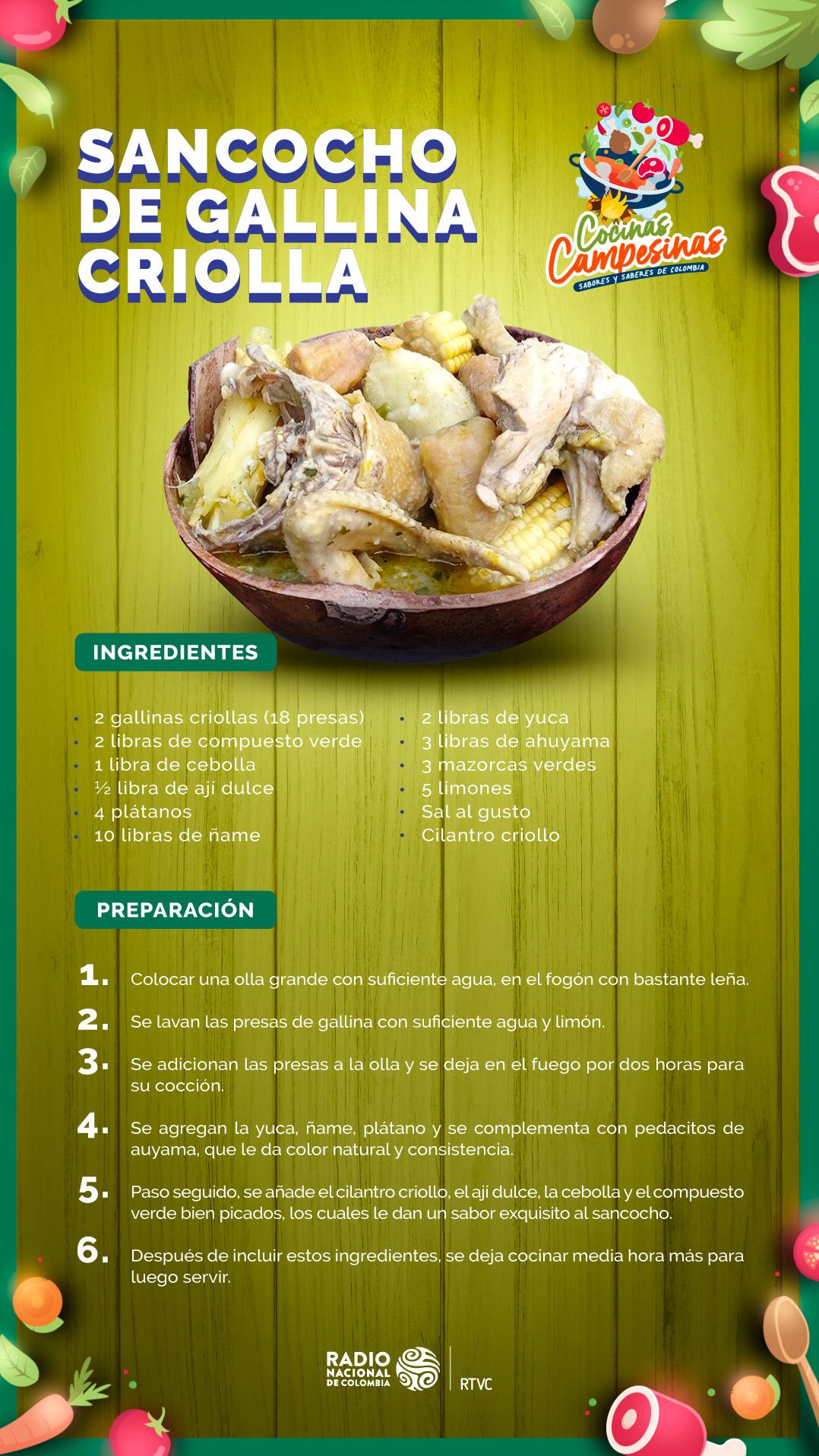 Receta sancocho de gallina