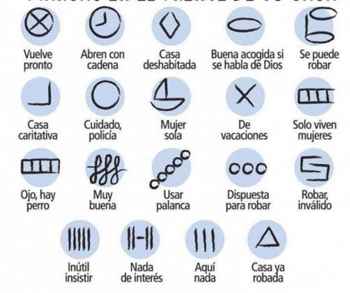 Marcas que usan los ladrones