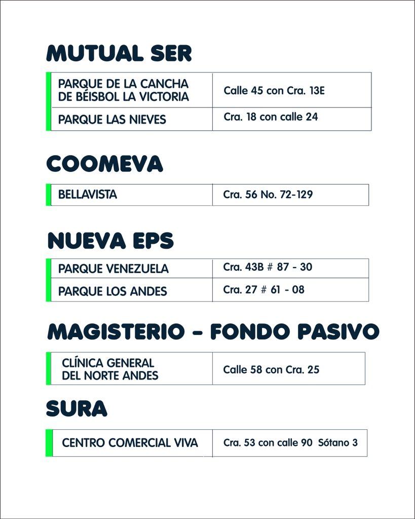 pruebas covid Barranquilla 2