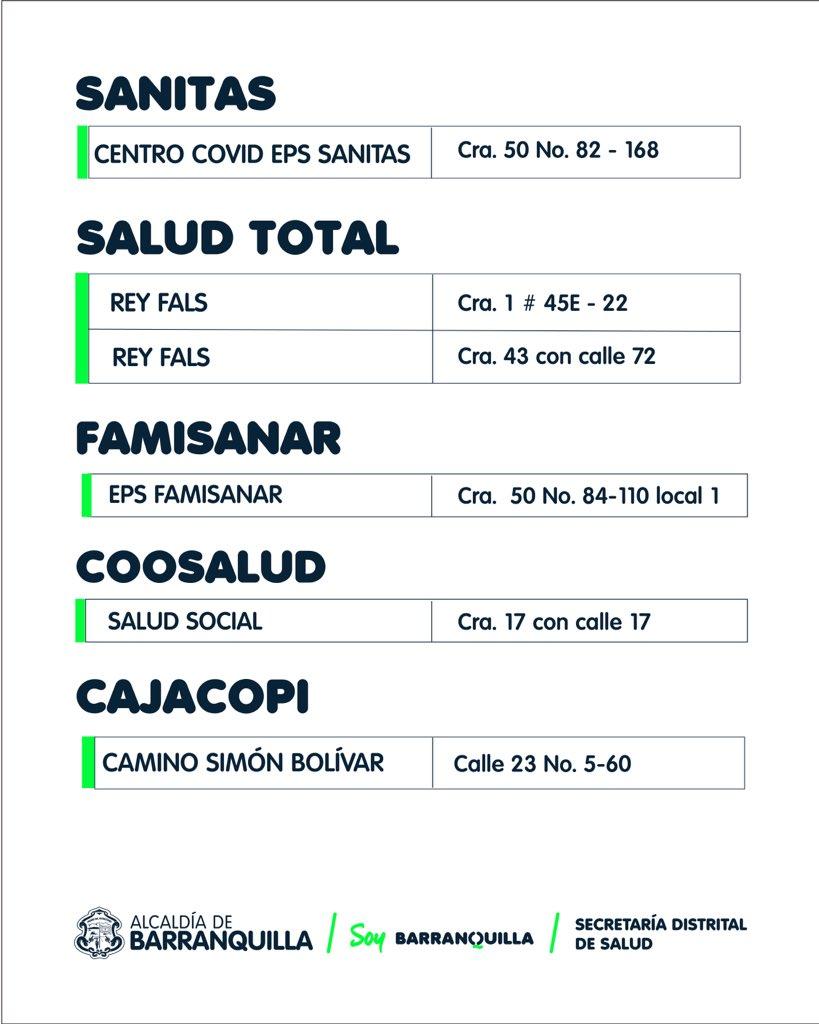 pruebas covid Barranquilla 3