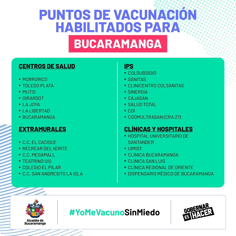 puntos de vacunación Bucaramanga