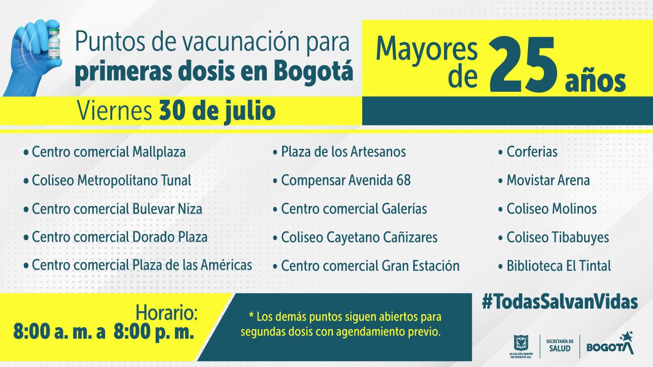 vacunación en Bogotá sin cita