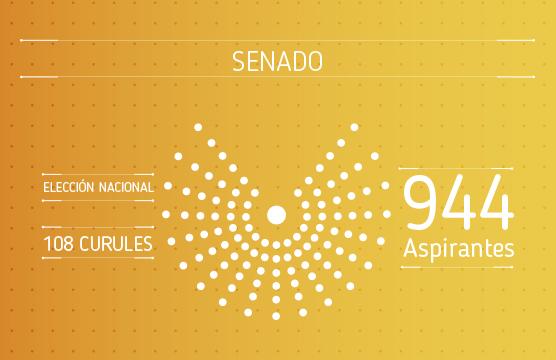 Información Senado
