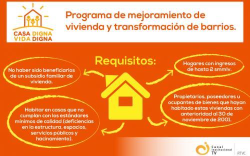 Programa de Mejoramiento de Vivienda y Transformación de Barrios.
