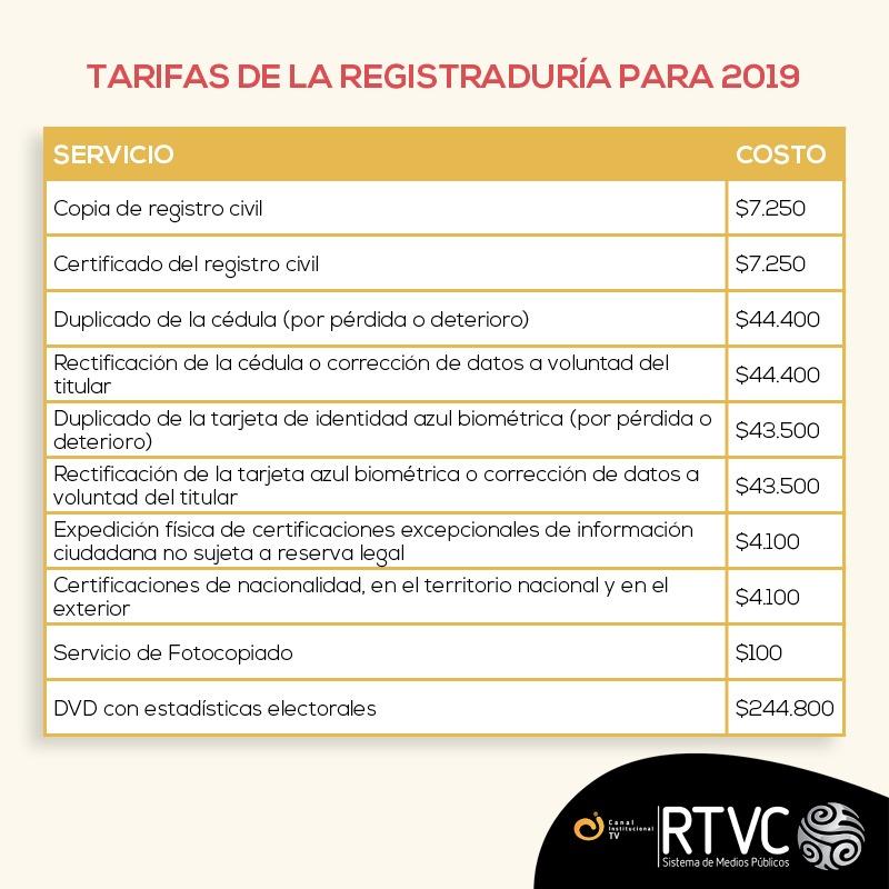 7513628d1 Ojo! Nuevas tarifas de la Registraduría para 2019