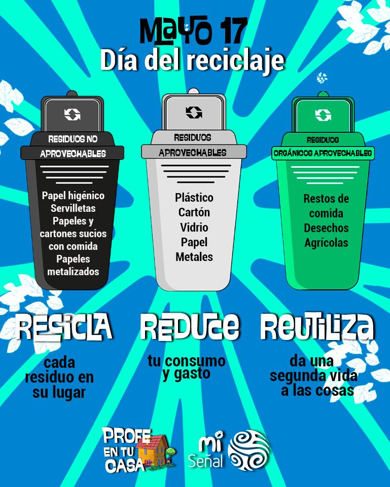 Reciclaje para niños - Canecas de reciclaje Colombia 2021