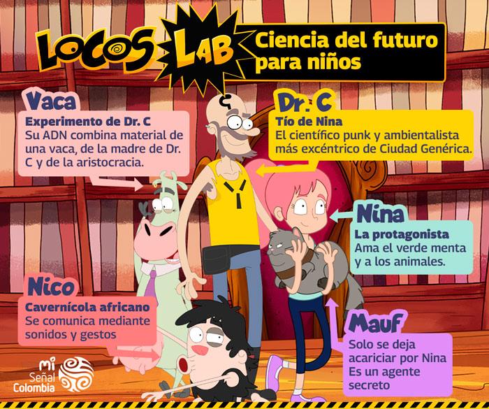 Locos Lab - Personajes